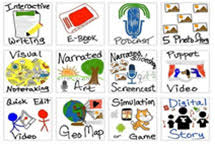 Pictures of different ways to express learning with pictures under each style. Includes: Interactive Writing, E-Book, Podcast, 5 profiles, visual narrating, narrated art, screencast, puppet video, quick edit video, Geo Map, Simulation Game and Digital Story